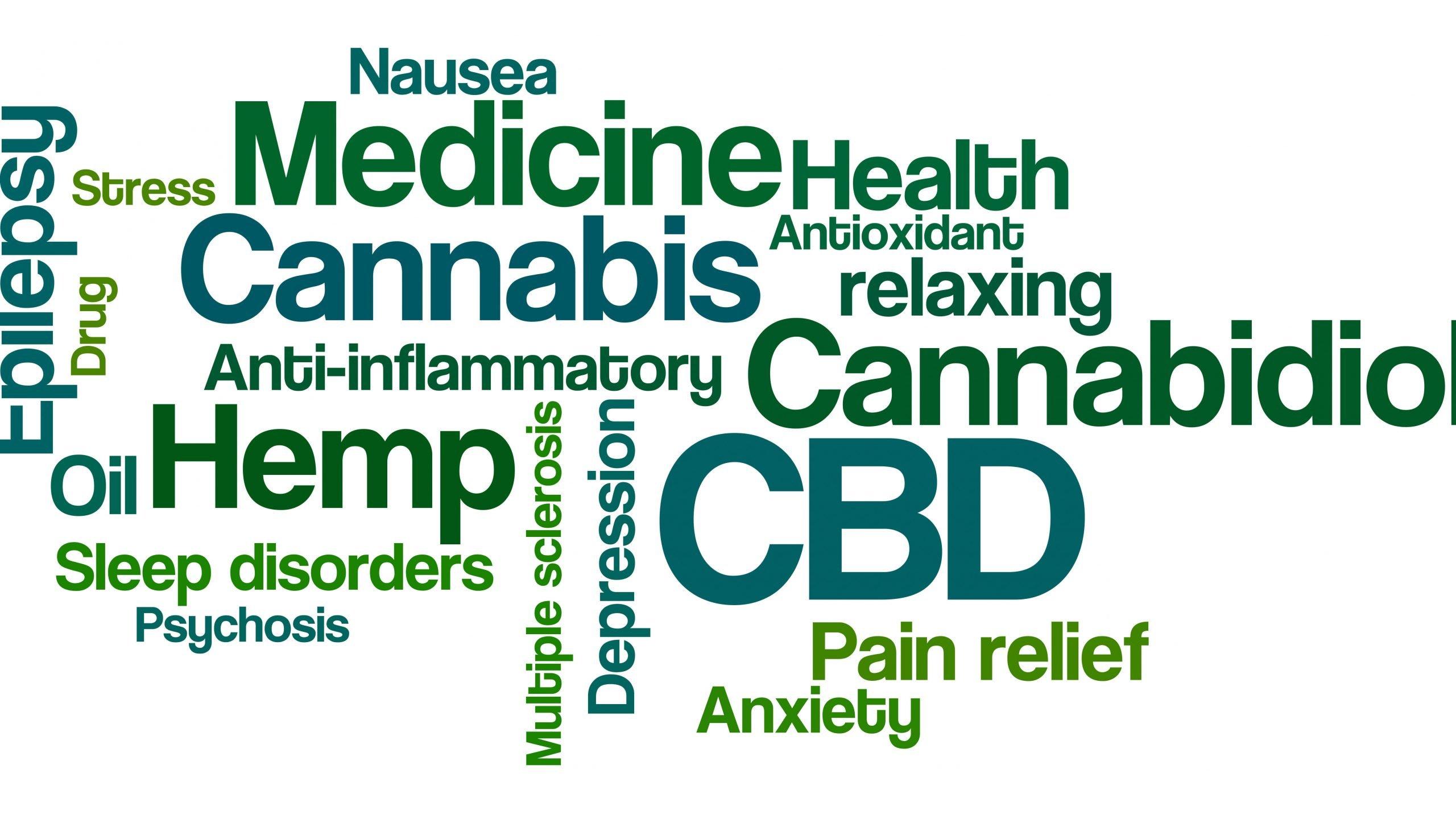 CBD oil effects illustration in words